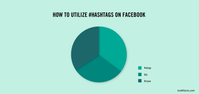 How to utilize hashtags on Facebook